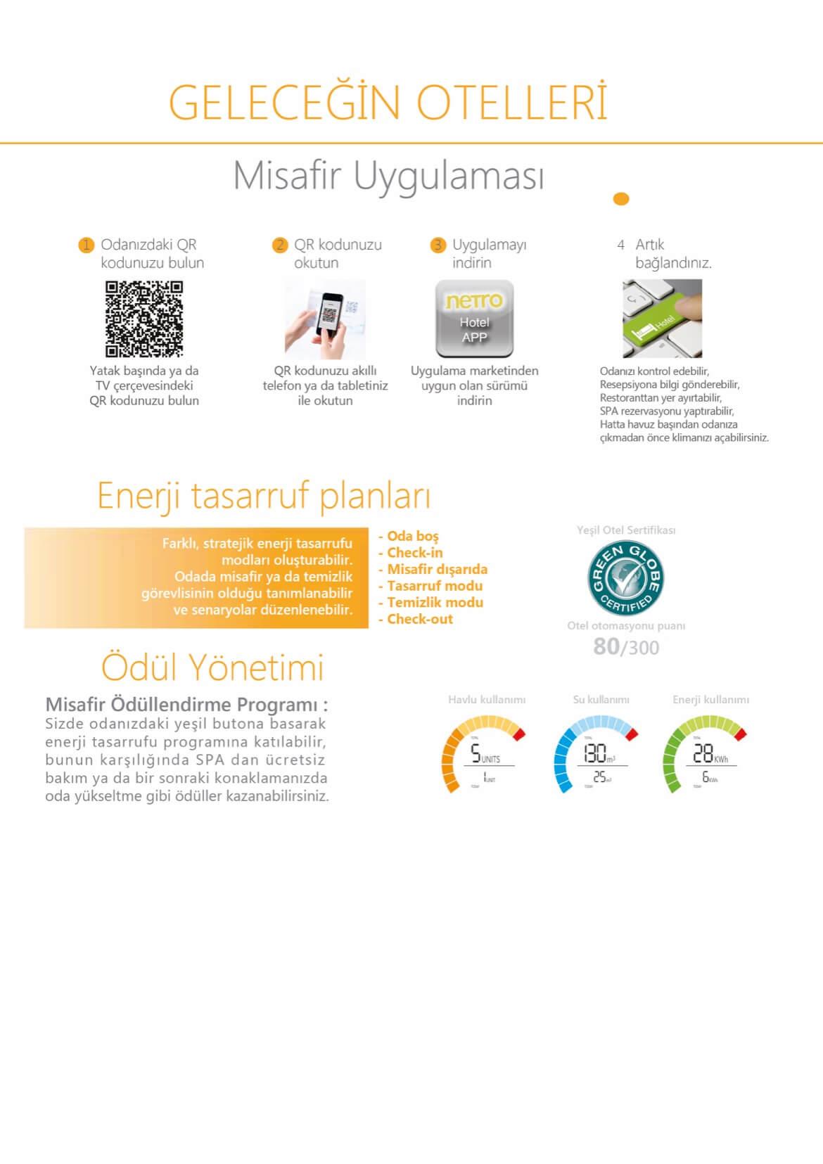 aypro smart hotel solutions